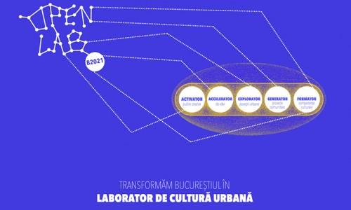 open lab bucurești 2021 laborator cultură urbană