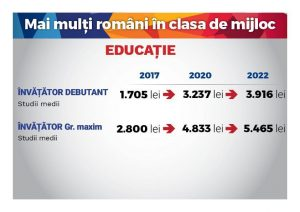 educatie (2)