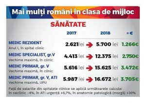 sanatate (1)